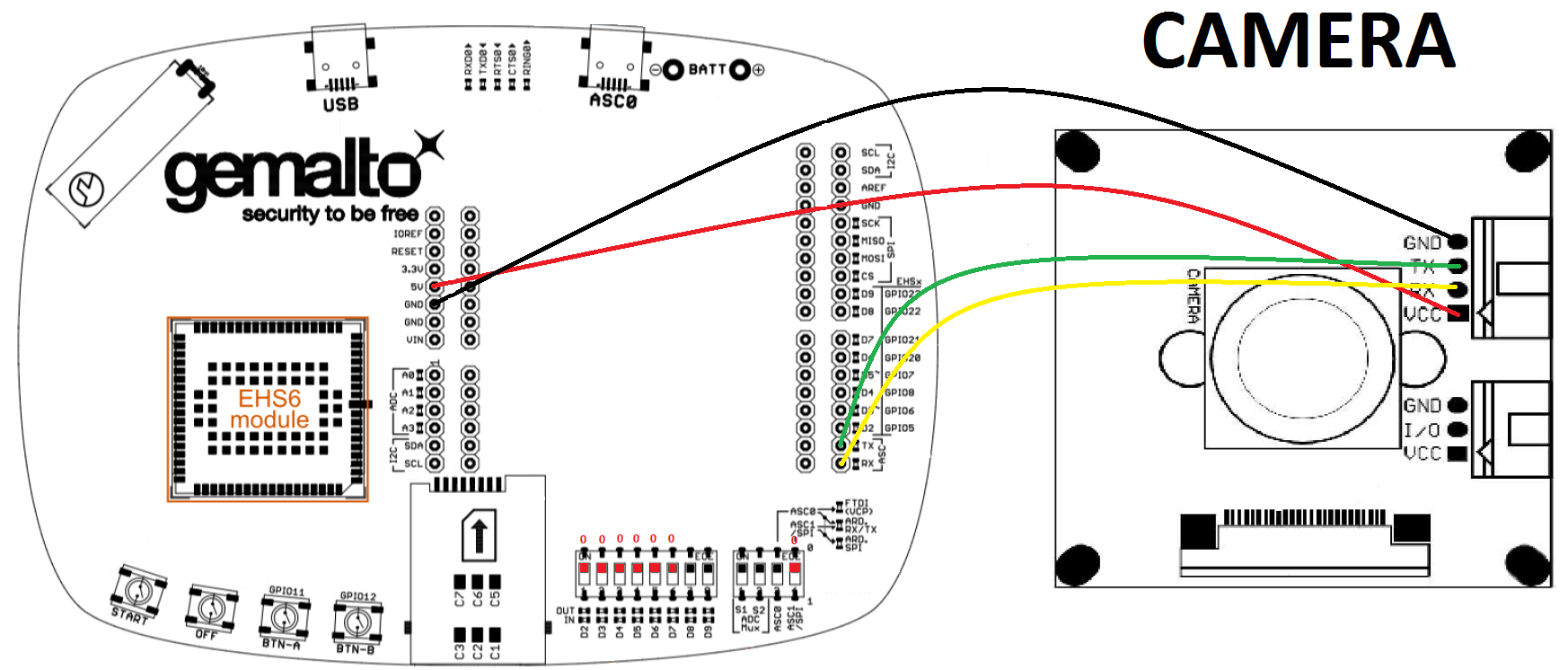 Connecting Concept Board with serial camera JPEG