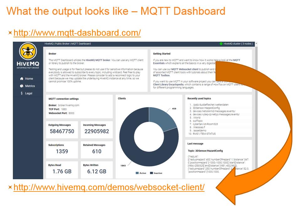 MQTT Dashboard
